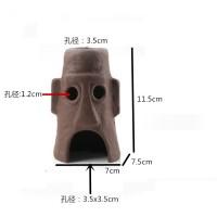 zs154面具人 ¥6.76